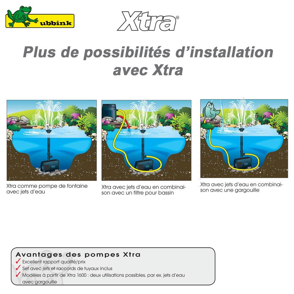 Pompe pour bassin aquatique xtra 1600 ubbink 1351951 for Pompe a bassin