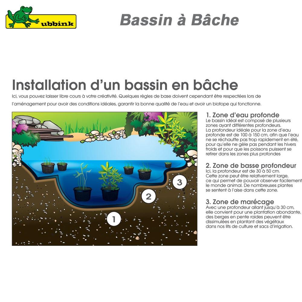 B che pour bassin de jardin pvc aqualiner 6x4 ubbink for Bache pour bassin de jardin