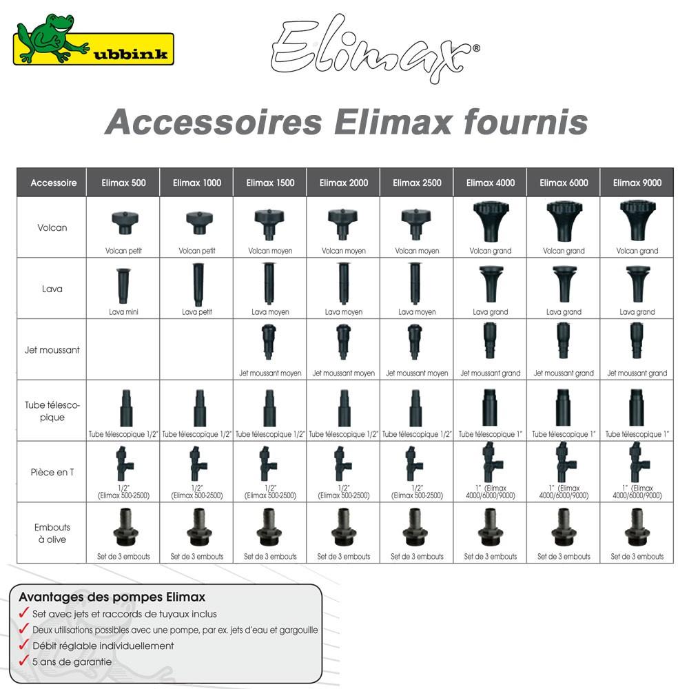 Pompe pour bassin ext rieur elimax 2500 1351303 ubbink 8 for Pompe de bassin exterieur
