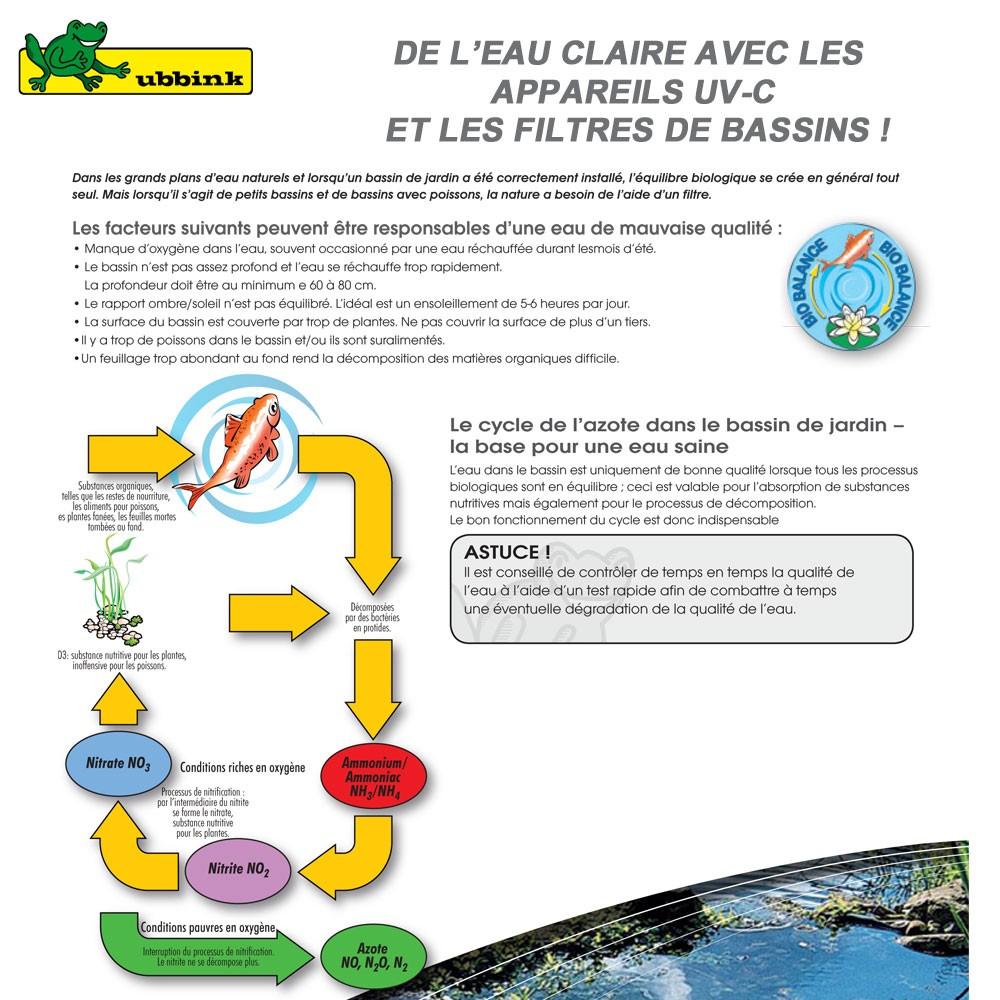 Filtre pour bassin ext rieur filtrapure 2000 1355965 ubbink 8 for Exterieur 2000