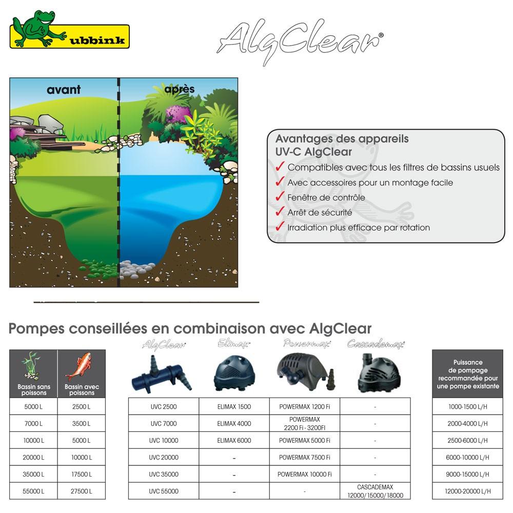 Filtre anti algue pour bassin ext rieur algclear uvc 35000 for Algues bassin de jardin