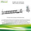 Pompes à eau de surface multicelllulaire 3 Turbines