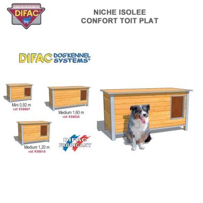 Niches d'extérieures pour chien en bois isolée Toit plat