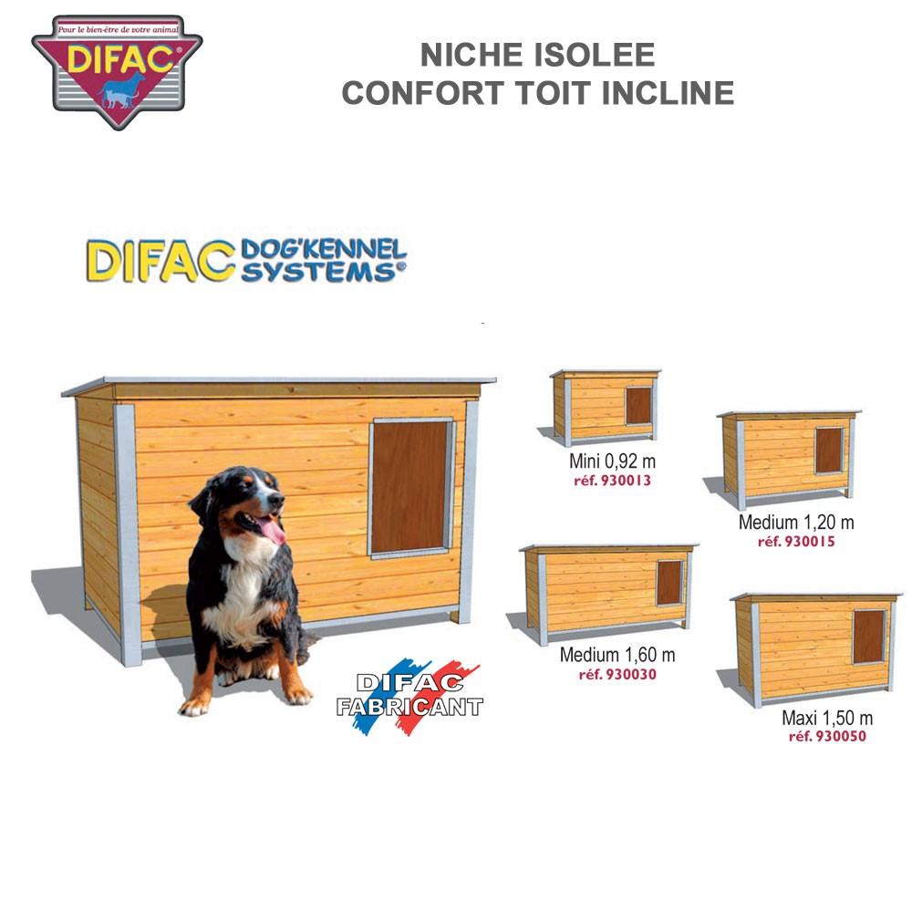 Niche d 39 ext rieur pour chien en bois isol e toit inclin for Niche exterieur chien