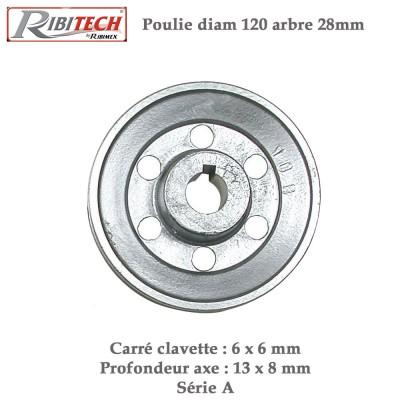 Poulies aluminium 28 x 120 mm