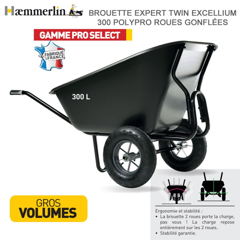 Brouette Expert Twin 300 Polypro - Roues gonflées