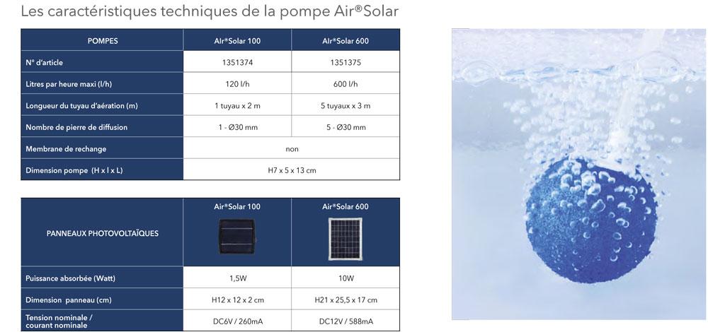 AirSolar 100 et 600