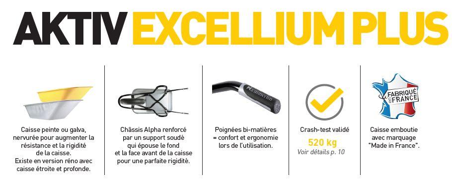 brouette excellium plus haemmerlin
