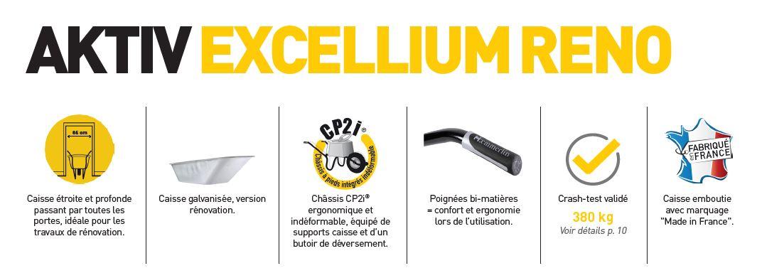 brouette aktiv excellium reno