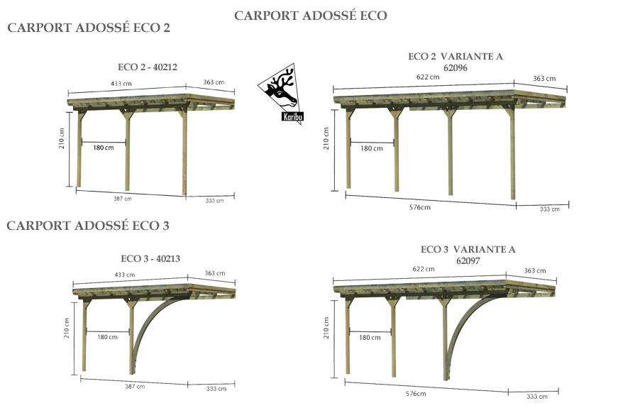 carport adosse eco karibu