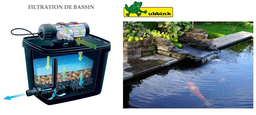 La filtration pour bassin de jardin extérieur est importante et primordiale pour la vie et faune aquatique